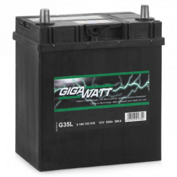 Gigawatt G35