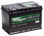 Gigawatt G91R