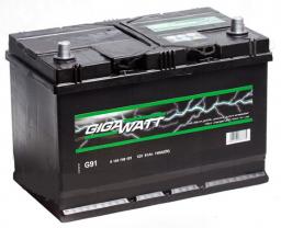 Gigawatt Johnson Controls G91R